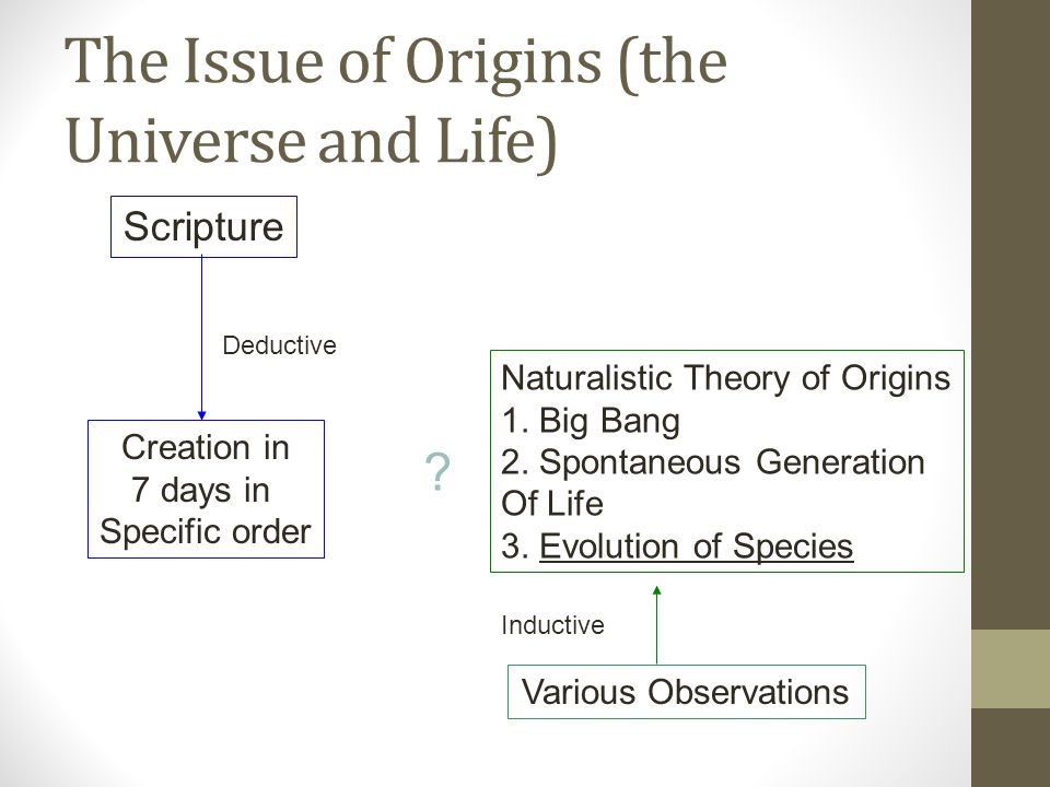 The Issue of Origins (the Universe and Life) Scripture Creation in 7 days in Specific order Deductive Various Observations Naturalistic Theory of Origins 1.