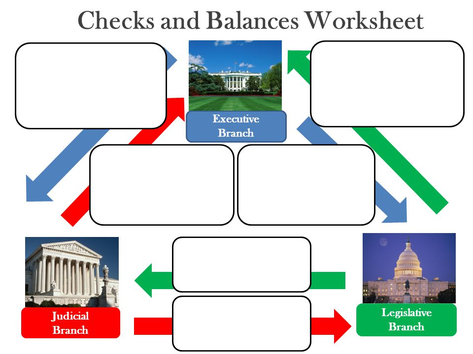 Printables Checks And Balances Worksheet checks and balances worksheets davezan worksheet 10 best images of constitution