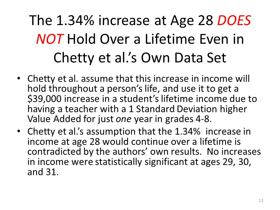 The 1.34% increase at Age 28 DOES NOT Hold Over a Lifetime Even in Chetty et al.'s Own Data Set Chetty et al.