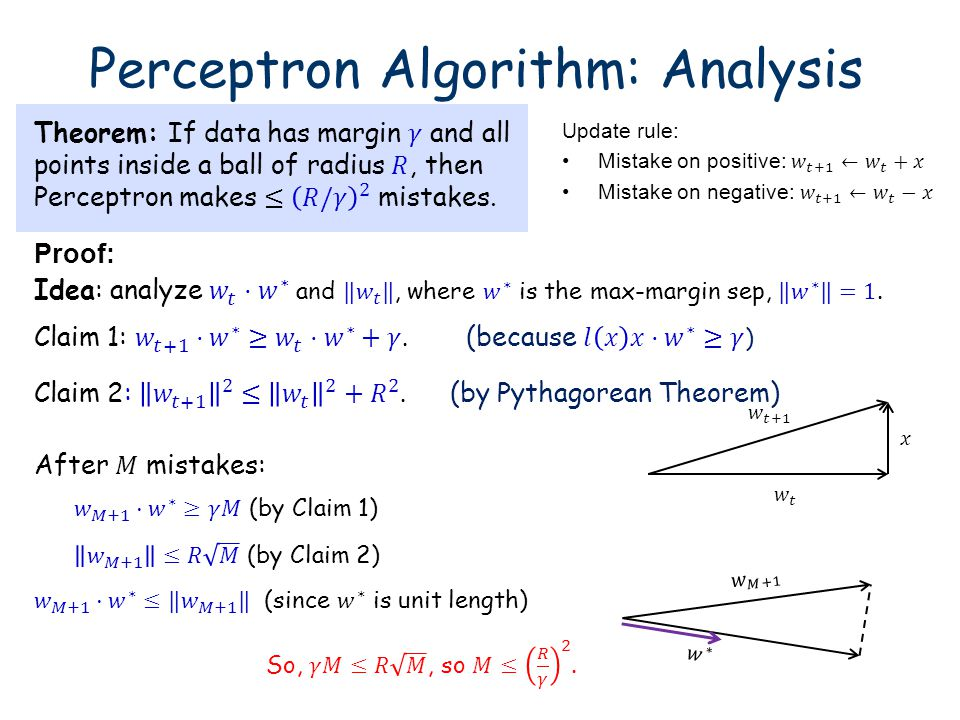 Perceptron Algorithm: Analysis Proof: (by Pythagorean Theorem)
