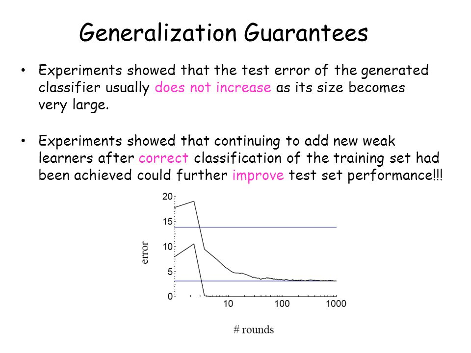 Generalization Guarantees Experiments showed that the test error of the generated classifier usually does not increase as its size becomes very large.