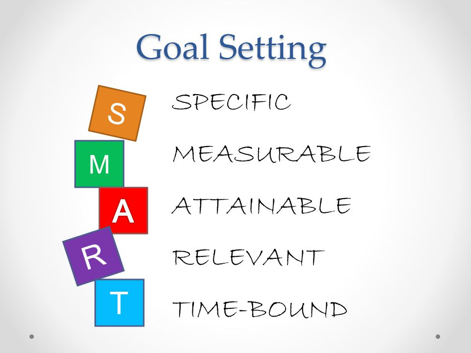 Smart Goals for the Semester in this Class Specific o to learn the methods of goal-setting Measurable o to earn at least a B in this class Attainable o I have ample hours available to study as I only am in class 15 hours a week o I have good study habits from high school Relevant o This is important for me to reach my long-term goal Time-Bound o I must achieve my goal by the last day of class