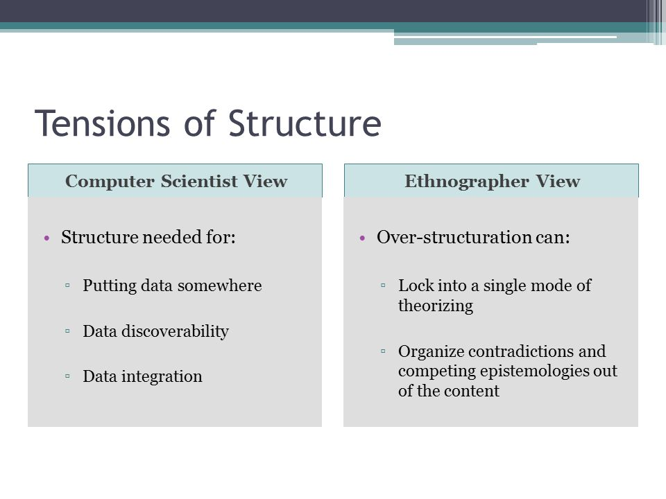Tensions of Structure Computer Scientist ViewEthnographer View Structure needed for: ▫Putting data somewhere ▫Data discoverability ▫Data integration Over-structuration can: ▫Lock into a single mode of theorizing ▫Organize contradictions and competing epistemologies out of the content