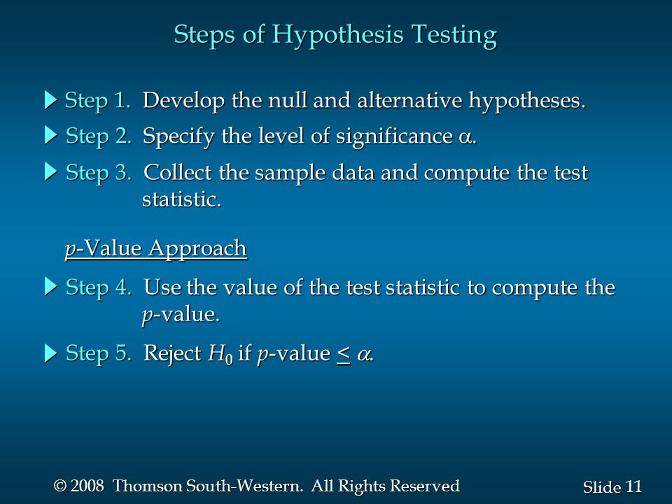 11 Slide © 2008 Thomson South-Western. All Rights Reserved Steps of Hypothesis Testing Step 1.