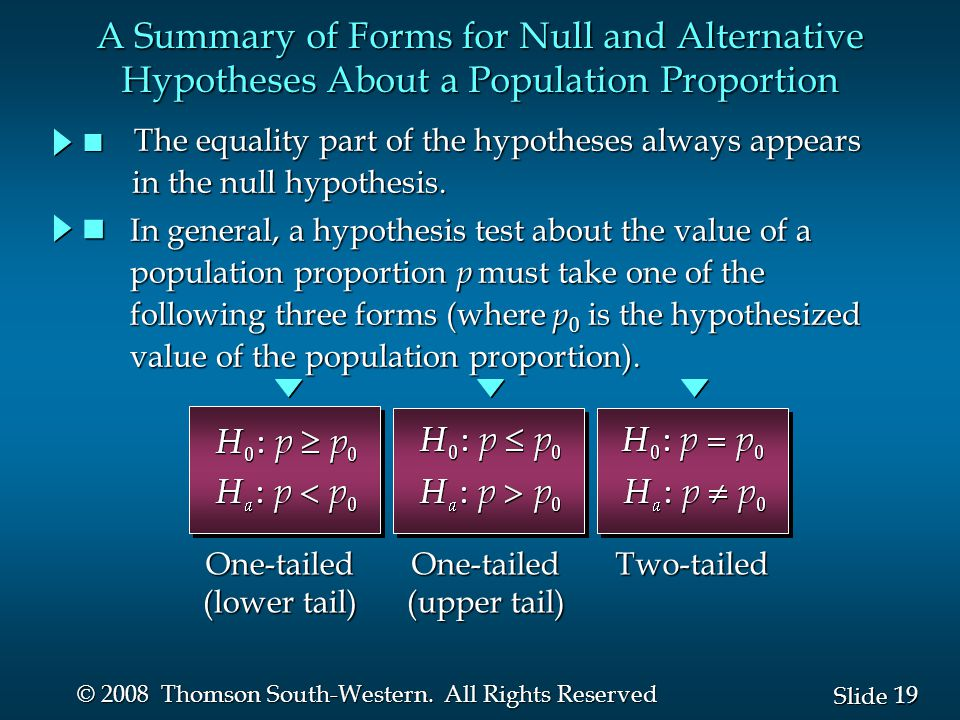 19 Slide © 2008 Thomson South-Western. All Rights Reserved n The equality part of the hypotheses always appears in the null hypothesis. in the null hy