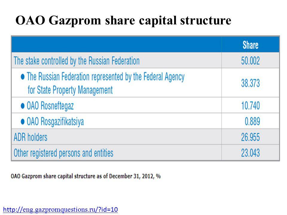 http:// eng.gazpromquestions.ru / id=10 OAO Gazprom share capital structure
