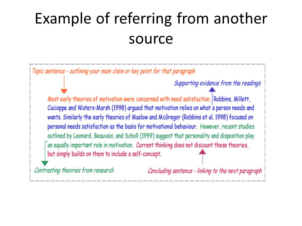 Example of referring from another source