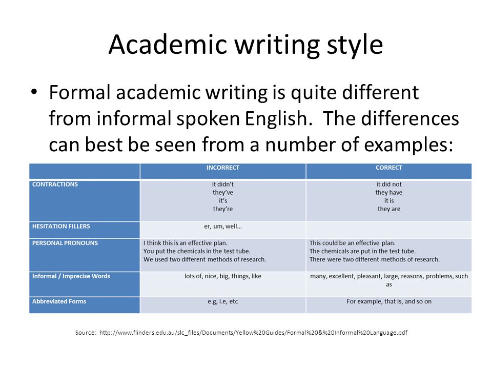 Academic writing style Formal academic writing is quite different from informal spoken English. The differences can best be seen from a number of exam