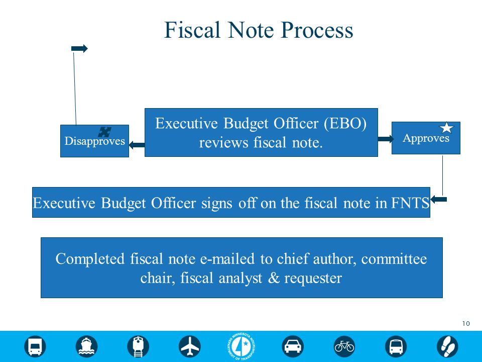 10 Executive Budget Officer (EBO) reviews fiscal note. Executive Budget Officer signs off on the fiscal note in FNTS Completed fiscal note e-mailed to