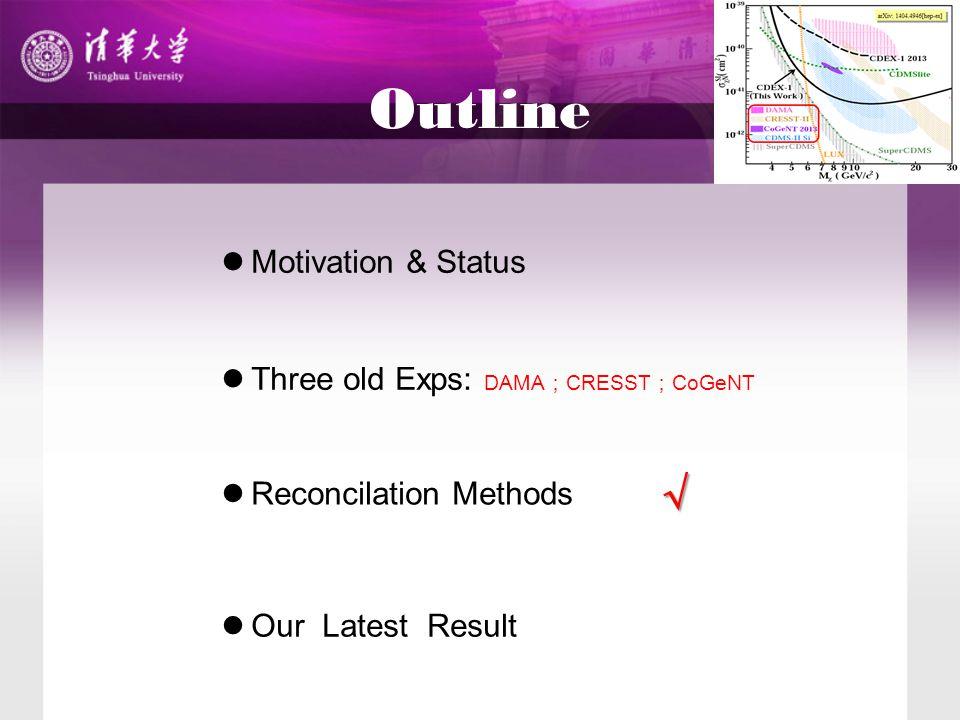 Outline Motivation & Status Three old Exps: DAMA ; CRESST ; CoGeNT Reconcilation Methods Our Latest Result √