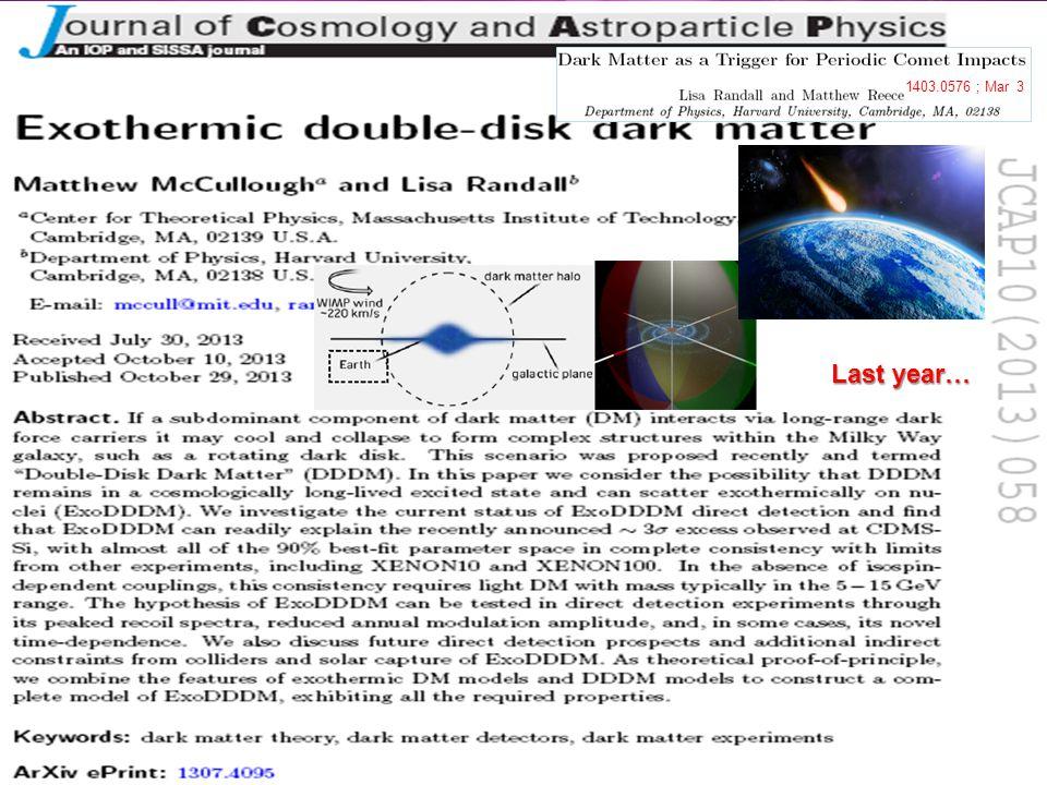 Last year… 1403.0576 ; Mar 3