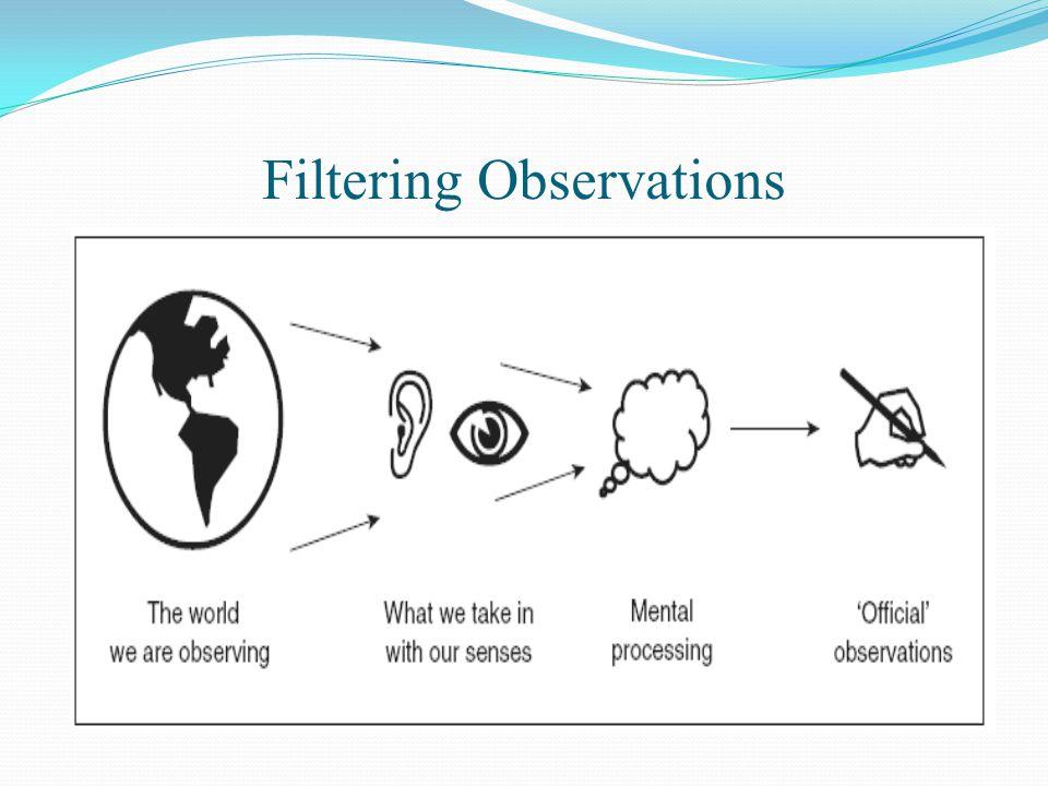Filtering Observations