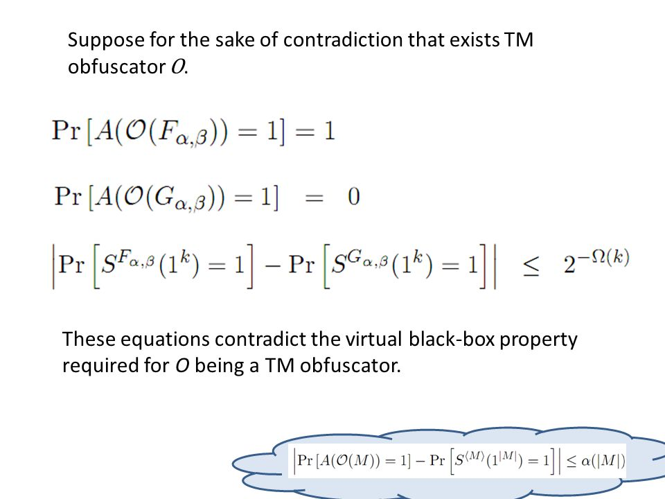 Suppose for the sake of contradiction that exists TM obfuscator O.