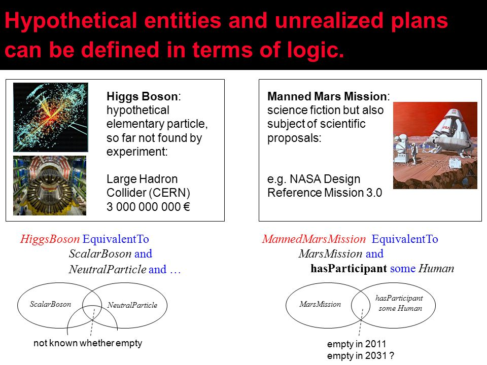 Hypothetical entities and unrealized plans can be defined in terms of logic.