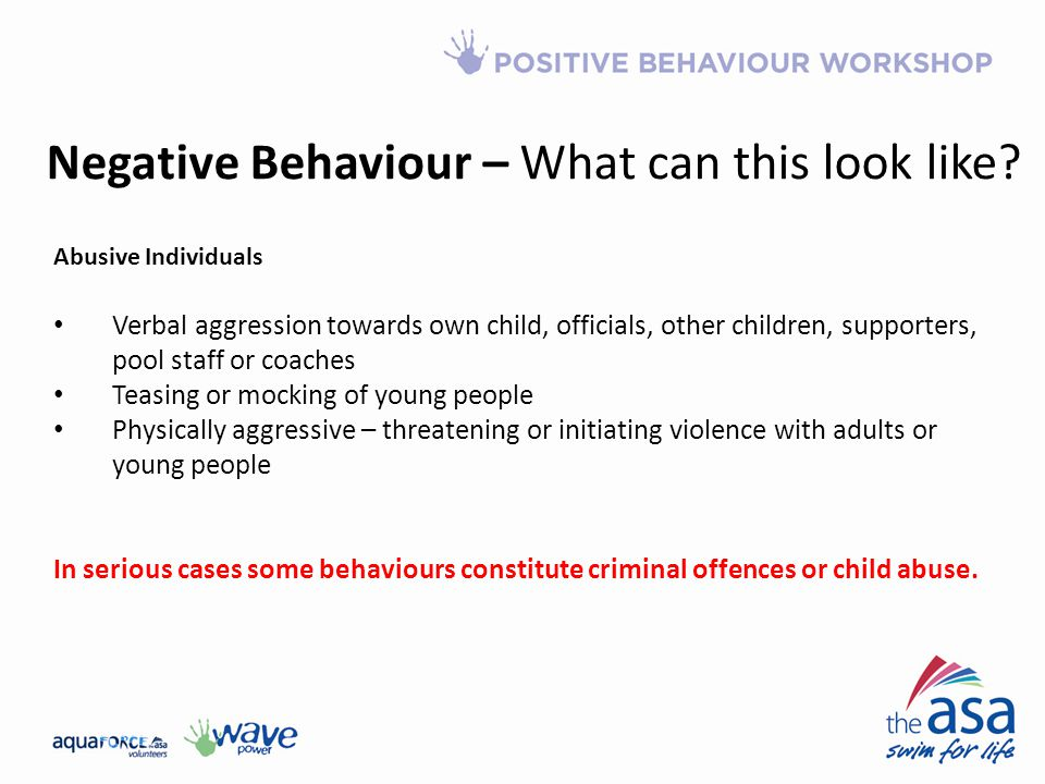 Negative Behaviour – What can this look like.