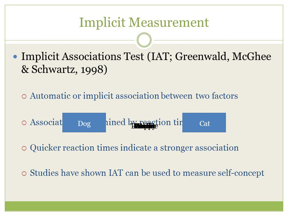 Implicit Measurement Implicit Associations Test (IAT; Greenwald, McGhee & Schwartz, 1998)  Automatic or implicit association between two factors  Associations determined by reaction time  Quicker reaction times indicate a stronger association  Studies have shown IAT can be used to measure self-concept GoodBad HappyTerrible CatDog MeowBark Cat/Good Dog/Bad MeowHappyBarkTerrible Dog/Good Cat/Bad CanineLoveFelineAwful Dog Cat BarkMeow