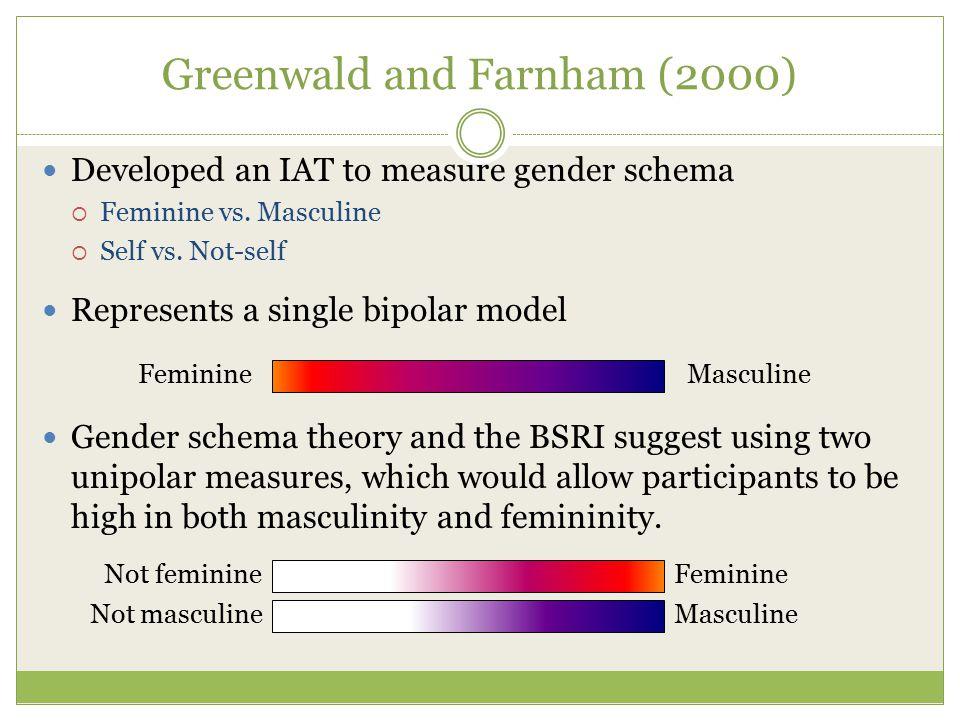 Greenwald and Farnham (2000) Developed an IAT to measure gender schema  Feminine vs.