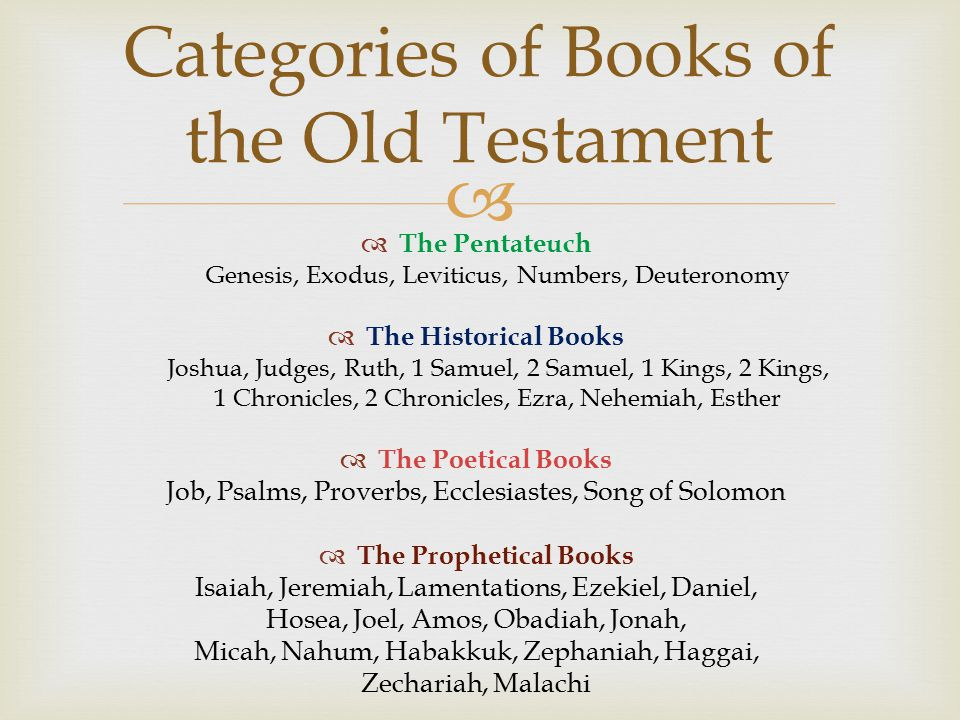   The Pentateuch Genesis, Exodus, Leviticus, Numbers, Deuteronomy  The Historical Books Joshua, Judges, Ruth, 1 Samuel, 2 Samuel, 1 Kings, 2 Kings, 1 Chronicles, 2 Chronicles, Ezra, Nehemiah, Esther  The Poetical Books Job, Psalms, Proverbs, Ecclesiastes, Song of Solomon  The Prophetical Books Isaiah, Jeremiah, Lamentations, Ezekiel, Daniel, Hosea, Joel, Amos, Obadiah, Jonah, Micah, Nahum, Habakkuk, Zephaniah, Haggai, Zechariah, Malachi Categories of Books of the Old Testament