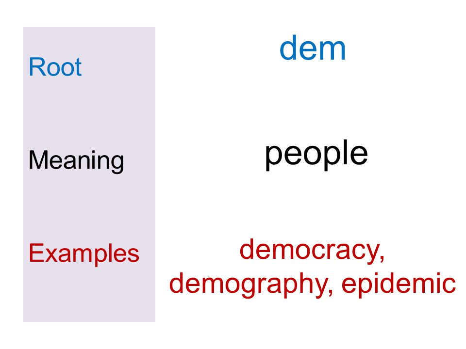 Root Meaning Examples dem people democracy, demography, epidemic