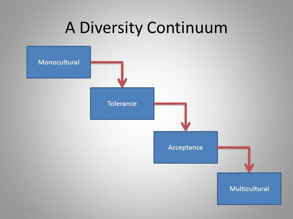 A Diversity Continuum 2/20/20138 Tolerance Understanding Celebrate Respect Acceptance 8