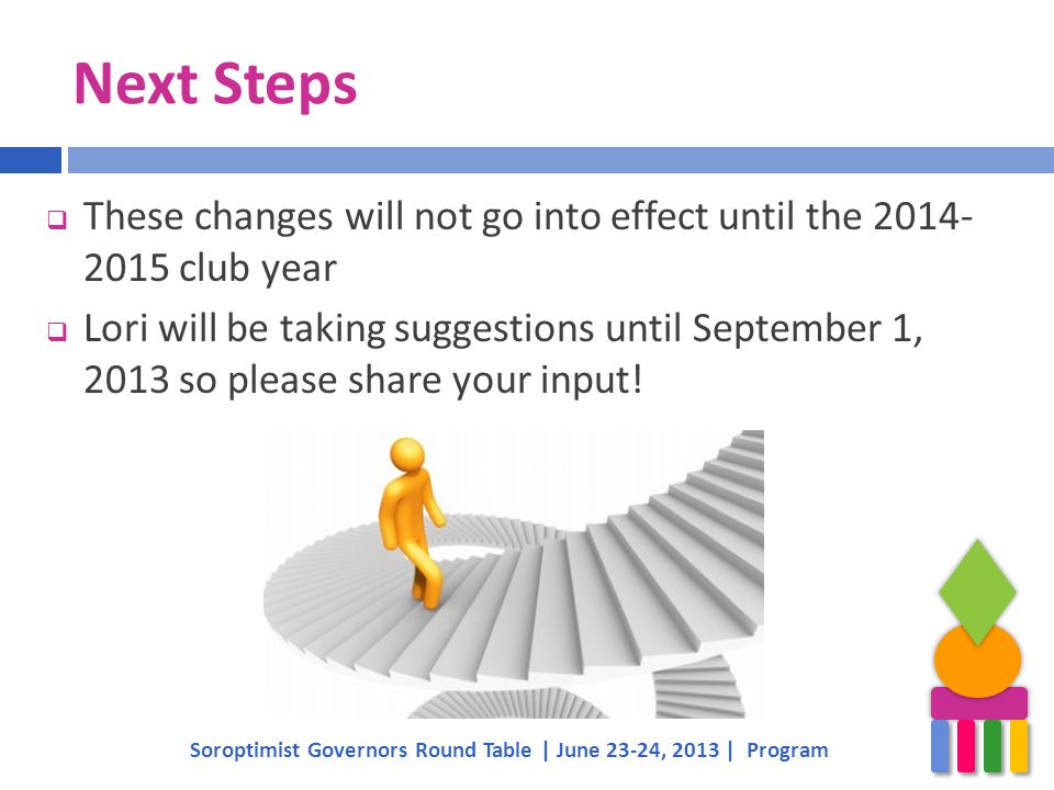 Next Steps  These changes will not go into effect until the 2014- 2015 club year  Lori will be taking suggestions until September 1, 2013 so please share your input.
