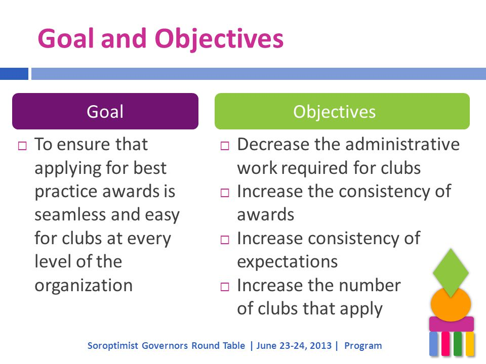 Goal and Objectives Soroptimist Governors Round Table | June 23-24, 2013 | Program GoalObjectives  To ensure that applying for best practice awards is seamless and easy for clubs at every level of the organization  Decrease the administrative work required for clubs  Increase the consistency of awards  Increase consistency of expectations  Increase the number of clubs that apply
