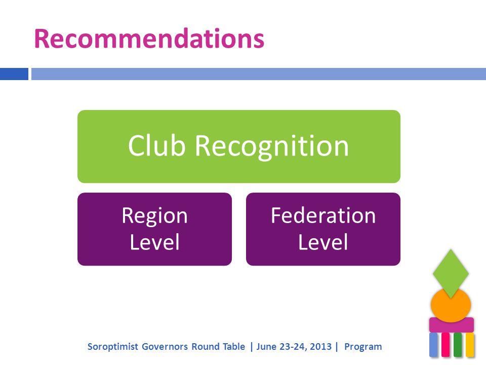 Recommendations Soroptimist Governors Round Table | June 23-24, 2013 | Program Club Recognition Region Level Federation Level