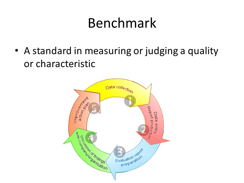 Benchmark A standard in measuring or judging a quality or characteristic