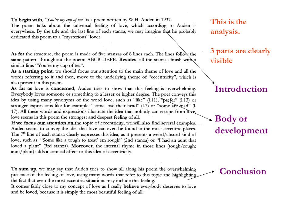 This is the analysis. 3 parts are clearly visible Introduction Body or development Conclusion