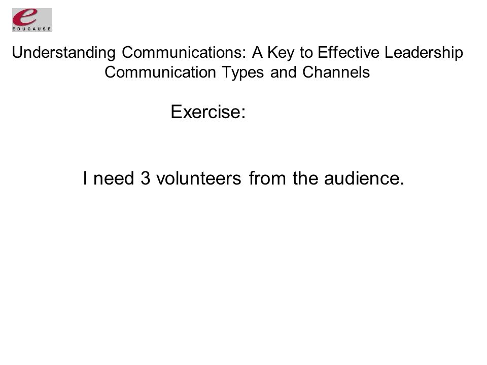 Understanding Communications: A Key to Effective Leadership Communication Types and Channels Exercise: I need 3 volunteers from the audience.