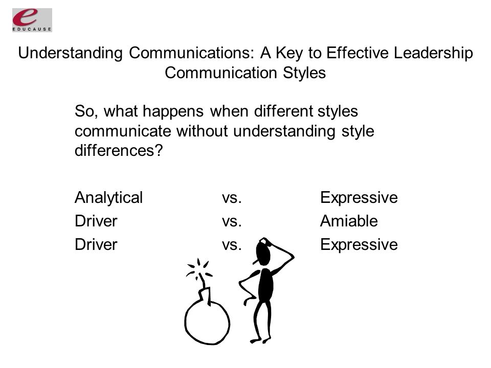 Understanding Communications: A Key to Effective Leadership Communication Styles So, what happens when different styles communicate without understanding style differences.