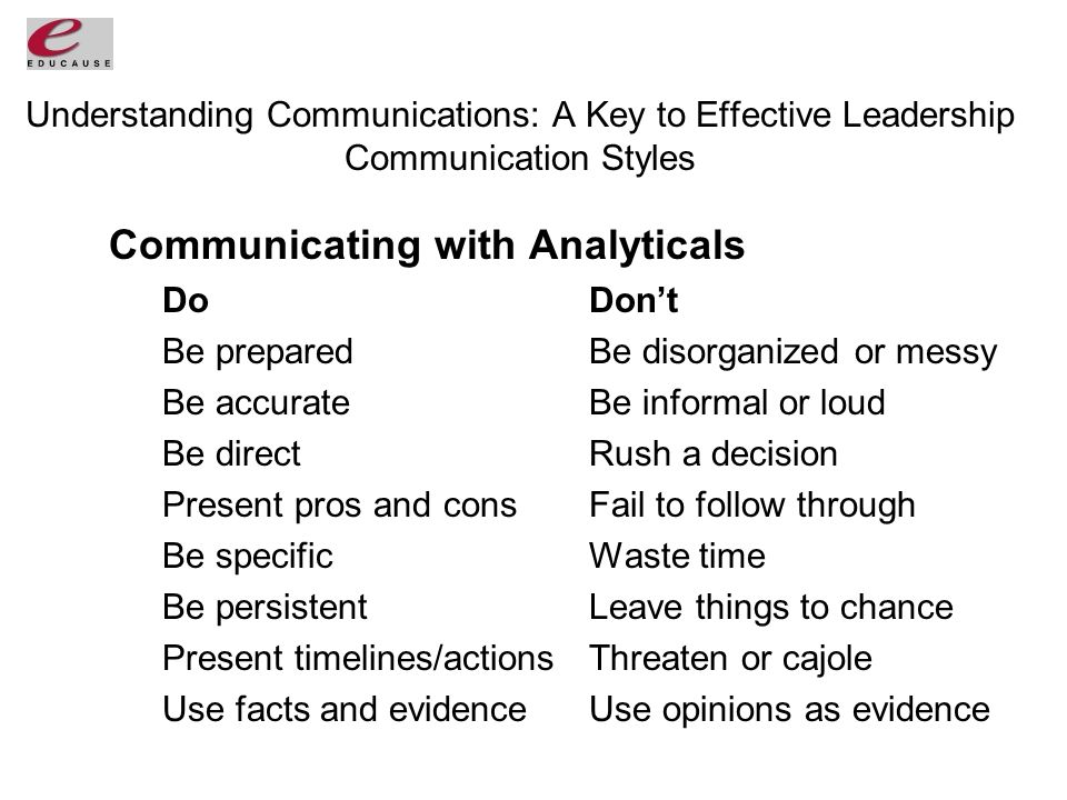 Understanding Communications: A Key to Effective Leadership Communication Styles Communicating with Analyticals DoDon't Be preparedBe disorganized or messy Be accurateBe informal or loud Be directRush a decision Present pros and consFail to follow through Be specificWaste time Be persistentLeave things to chance Present timelines/actionsThreaten or cajole Use facts and evidenceUse opinions as evidence