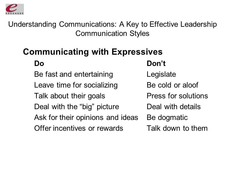 Understanding Communications: A Key to Effective Leadership Communication Styles Communicating with Expressives DoDon't Be fast and entertainingLegislate Leave time for socializingBe cold or aloof Talk about their goalsPress for solutions Deal with the big pictureDeal with details Ask for their opinions and ideasBe dogmatic Offer incentives or rewardsTalk down to them