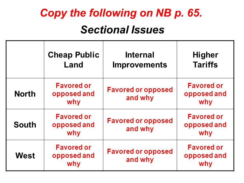 Sectional Issues Cheap Public Land Internal Improvements Higher Tariffs North Favored or opposed and why South Favored or opposed and why West Favored