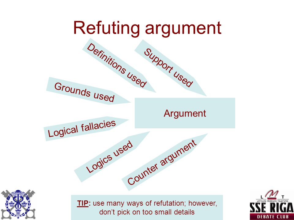 Refuting argument TIP: use many ways of refutation; however, don't pick on too small details Definitions used Argument Logics used Grounds used Suppor
