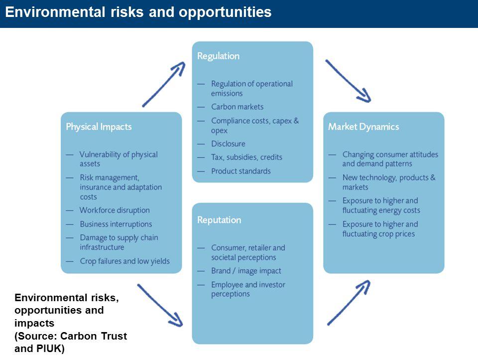 Feedback / engagement Andrew Smith Head of Corporate Responsibility PepsiCo UK & Ireland andrew.i.smith@intl.pepsico.com 07912 971090