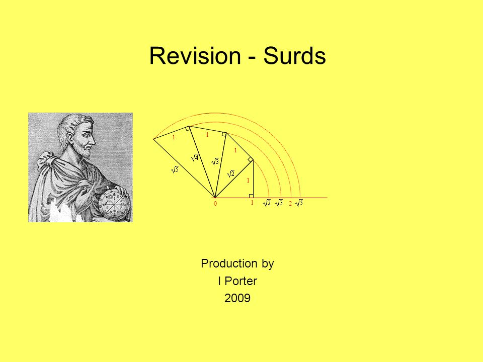 Revision - Surds Production by I Porter 2009 0 1 2 1 1 1 1