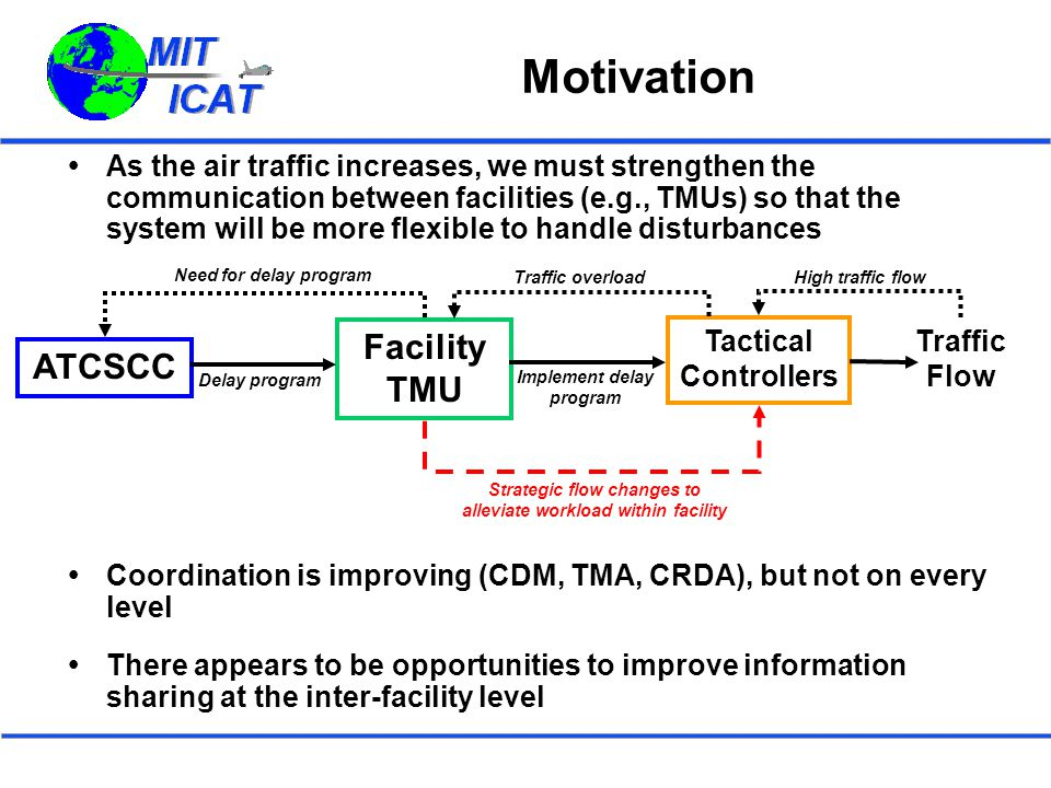 Motivation  As the air traffic increases, we must strengthen the communication between facilities (e.g., TMUs) so that the system will be more flexib
