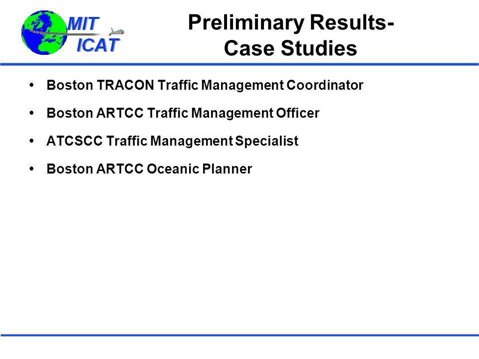Preliminary Results- Case Studies  Boston TRACON Traffic Management Coordinator  Boston ARTCC Traffic Management Officer  ATCSCC Traffic Management Specialist  Boston ARTCC Oceanic Planner