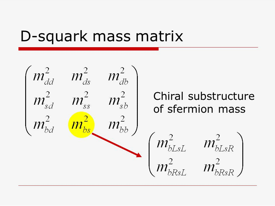 D-squark mass matrix Chiral substructure of sfermion mass
