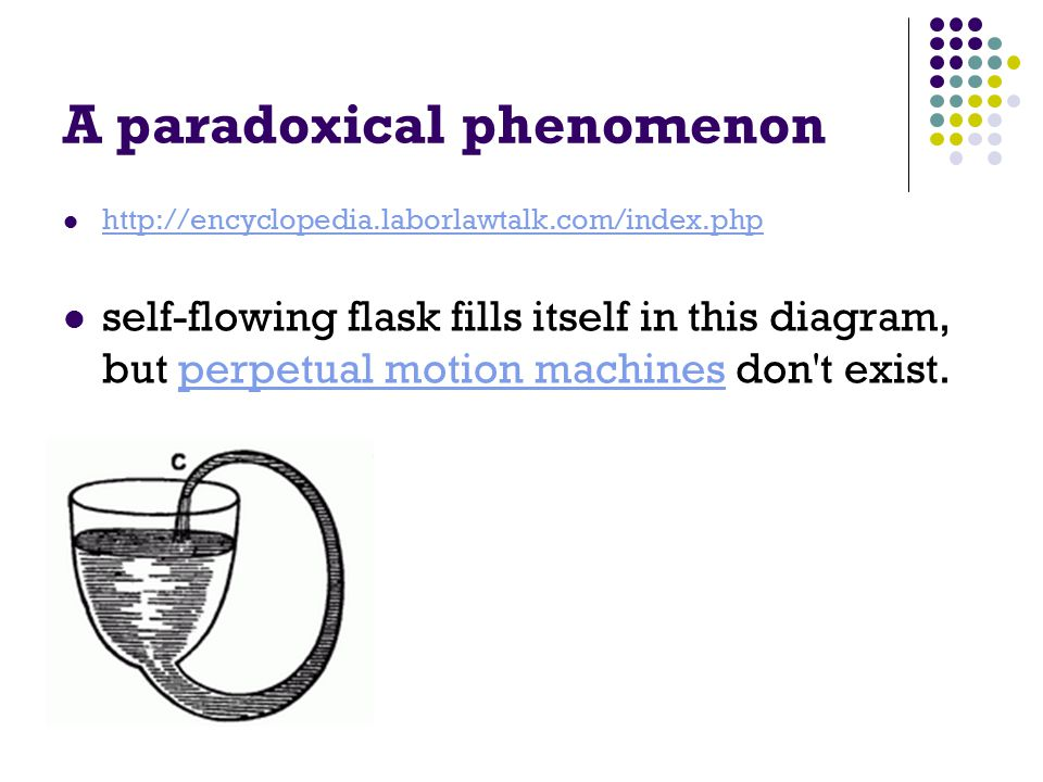 A paradoxical phenomenon http://encyclopedia.laborlawtalk.com/index.php self-flowing flask fills itself in this diagram, but perpetual motion machines don t exist.perpetual motion machines
