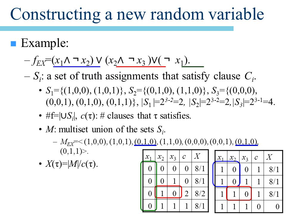 Constructing a new random variable n Example: –f EX =(x 1 ∧¬ x 2 ) ∨ (x 2 ∧ ¬ x 3 ) ∨ ( ¬ x 1 ).