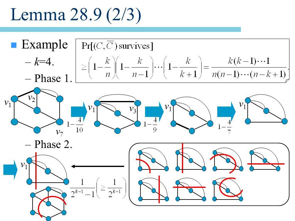Lemma 28.9 (2/3) n Example –k=4. –Phase 1. –Phase 2. v1v1 v2v2 v7v7 v1v1 v3v3 v1v1 v1v1 v1v1