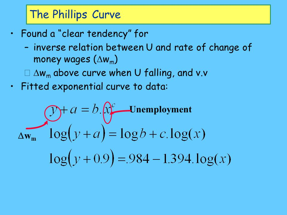 The Phillips Curve Fitted through average wage change & U for 0-2,2-3,3-4, 4-5,5-7,7-11% unemployment Deviations from trend because of: Wage-price spiral due to wars; falling U Rising unemployment