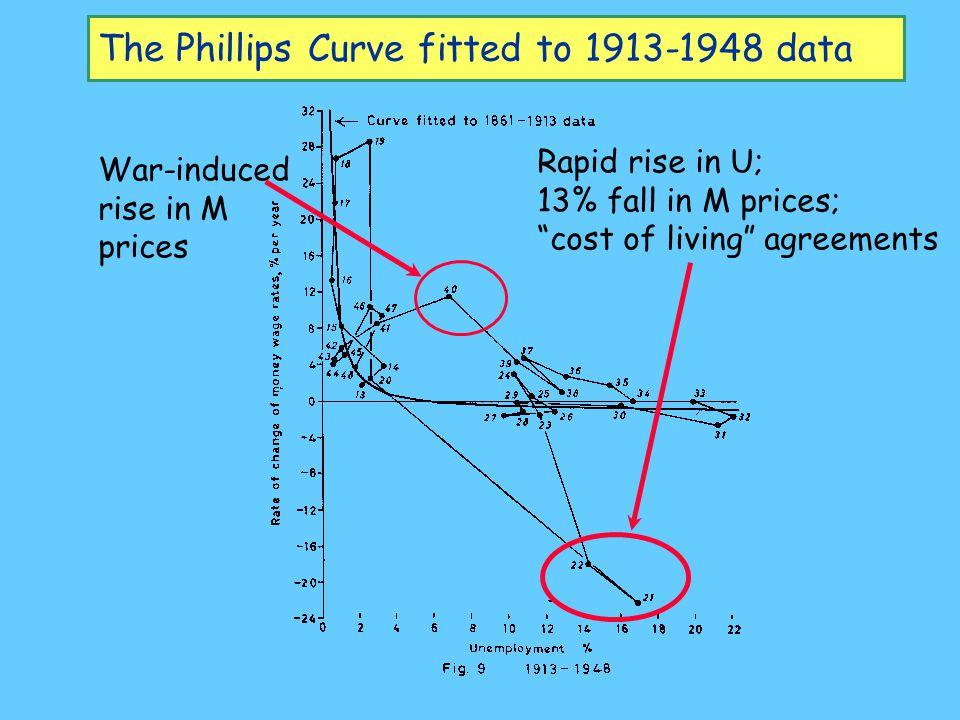 The Cambridge Controversies r & w values determine split of surplus between capitalists, workers.