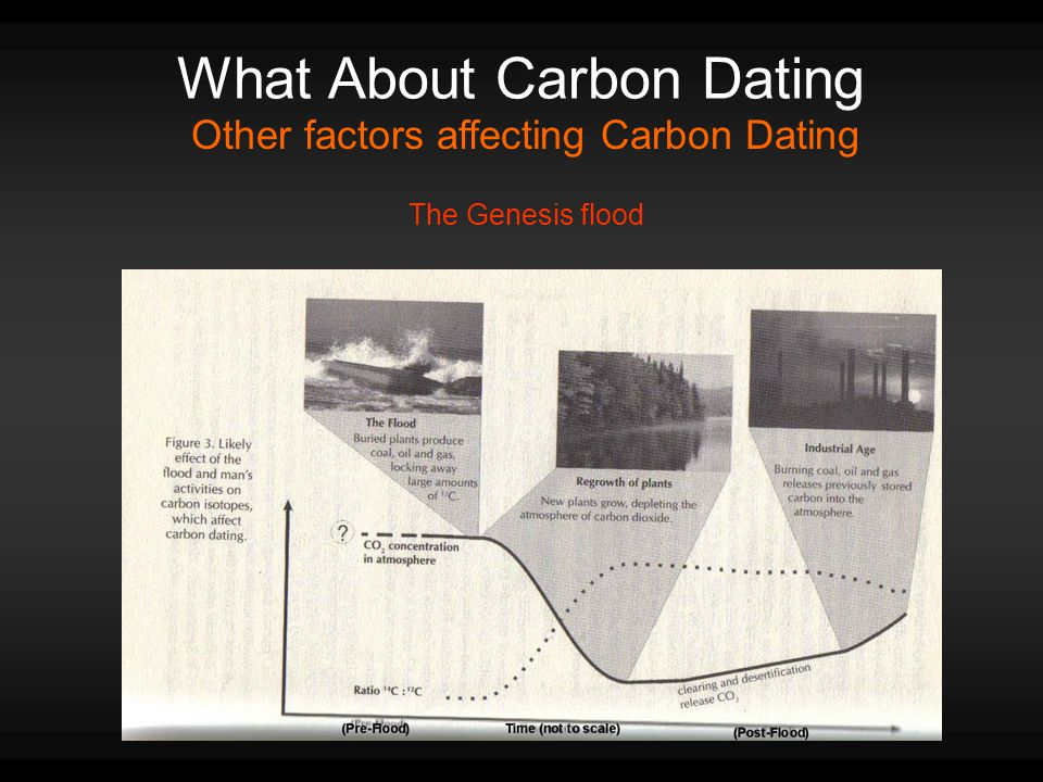 What About Carbon Dating Other factors affecting Carbon Dating The Genesis flood