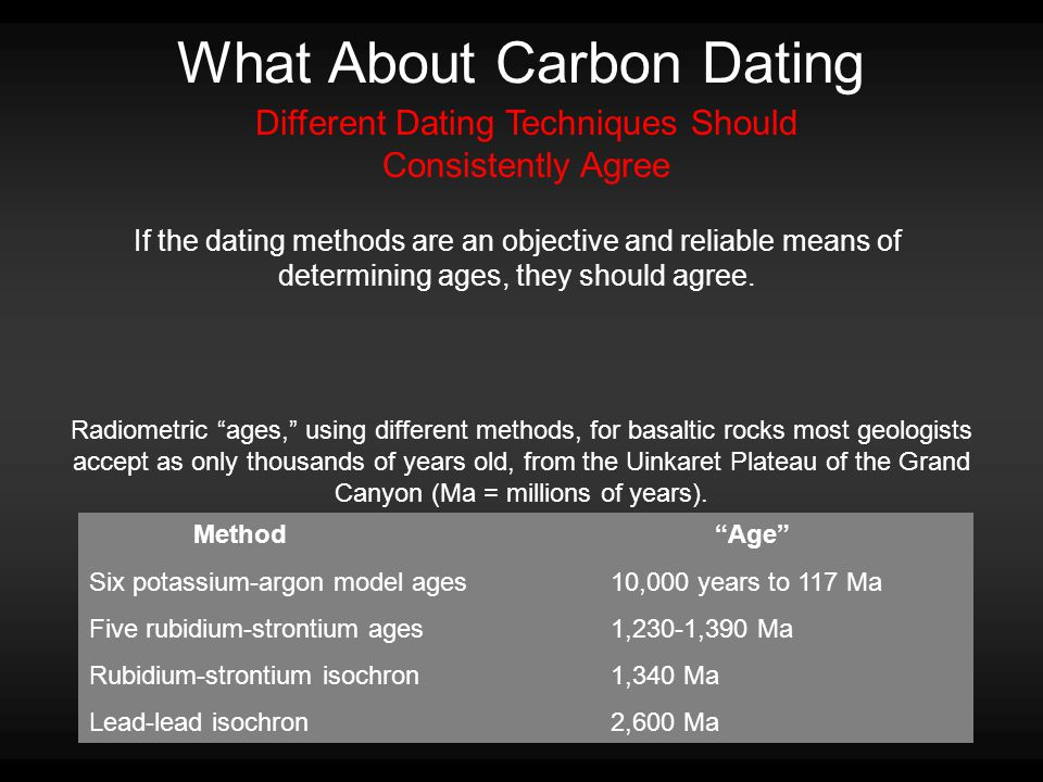 What About Carbon Dating Different Dating Techniques Should Consistently Agree If the dating methods are an objective and reliable means of determining ages, they should agree.