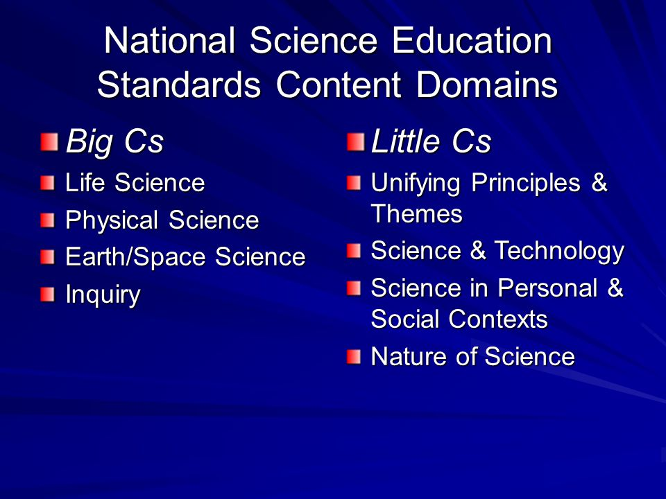 National Science Education Standards Content Domains Big Cs Life Science Physical Science Earth/Space Science Inquiry Little Cs Unifying Principles & Themes Science & Technology Science in Personal & Social Contexts Nature of Science