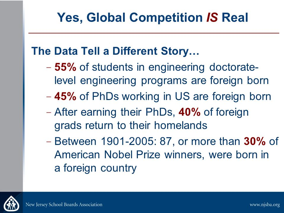 Yes, Global Competition IS Real The Data Tell a Different Story… ­ 55% of students in engineering doctorate- level engineering programs are foreign born ­ 45% of PhDs working in US are foreign born ­ After earning their PhDs, 40% of foreign grads return to their homelands ­ Between 1901-2005: 87, or more than 30% of American Nobel Prize winners, were born in a foreign country