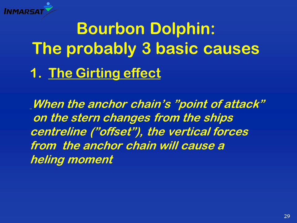 29 Bourbon Dolphin: The probably 3 basic causes 1.